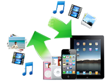 iPad/iPhone/iPod Transfer