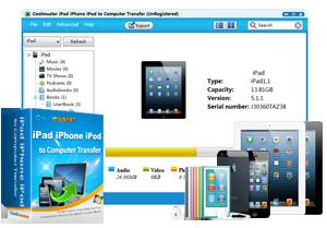 WatFile.com Download Free coolmuster ipad iphone ipod to computer transfer sao lưu ipad iphone