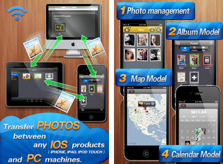 photo transfer apps for iphone ipad ipod