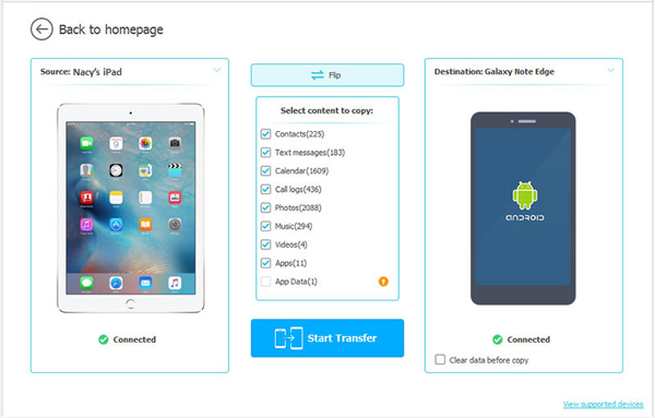 sync media files from ipad to android