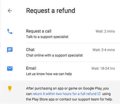 get refund from google play