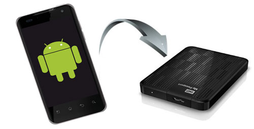 how to transfer photos from android phone to external hard drive