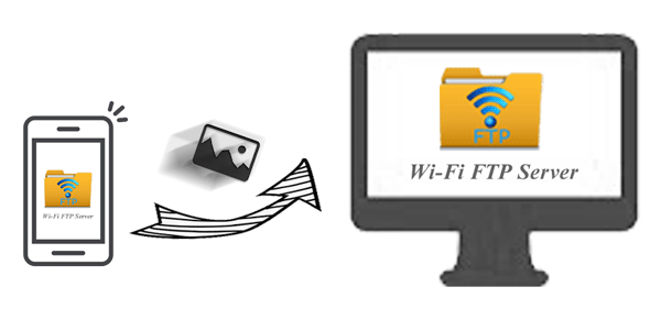transfer photos from samsung to pc with wifi ftp server