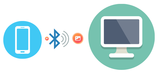how to transfer photos from android to mac via bluetooth