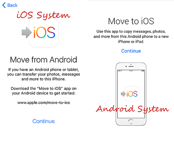 transfer android to iphone with move to ios