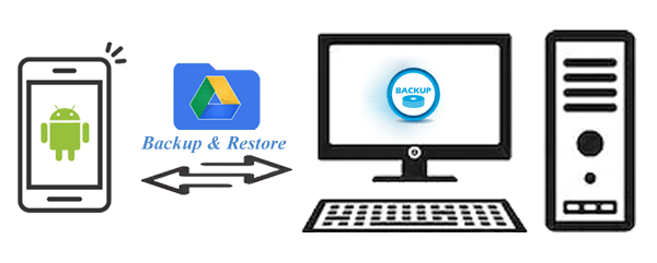 android backup and restore with google account
