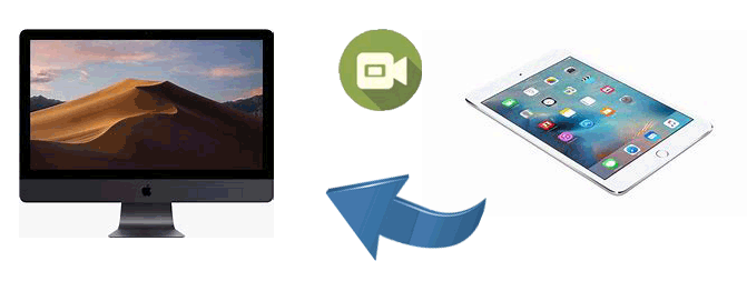 how to transfer videos from ipad to mac