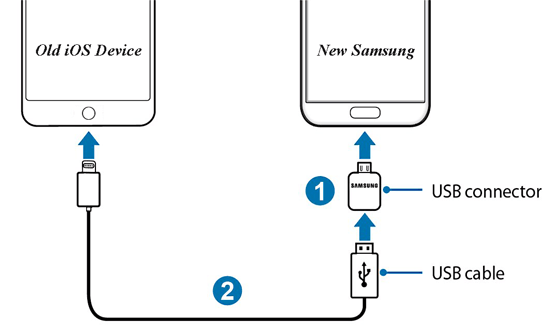 transfer from iphone to samsung with smart switch