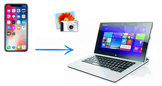 how to transfer photos from iphone to laptop