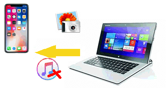 how to transfer photos from pc to iphone without itunes