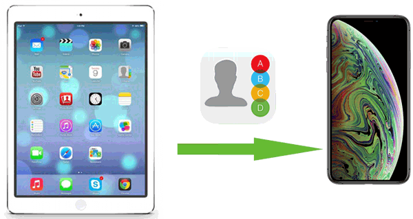 transfer contacts from ipad to iphone
