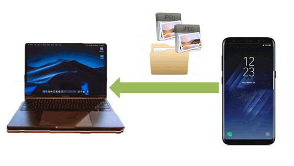 how to transfer photos from samsung galaxy s8 to computer