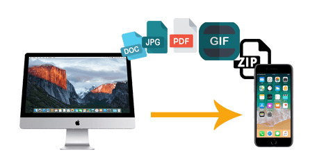 transfer files from mac to iphone