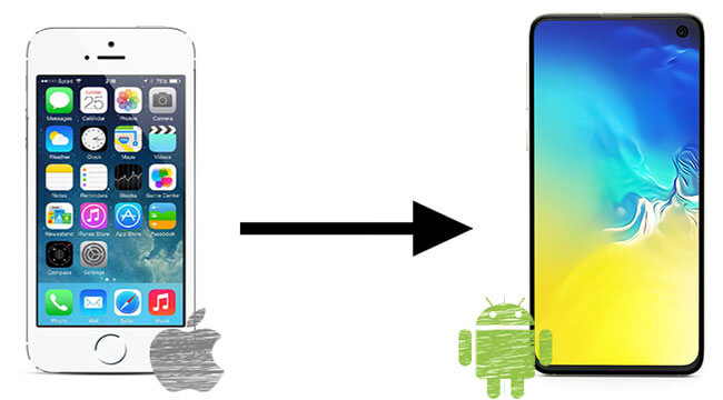 iphone to android transfer software
