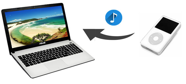 how to transfer music from ipod to computer windows 10