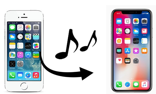 how to transfer ringtones from iphone to iphone