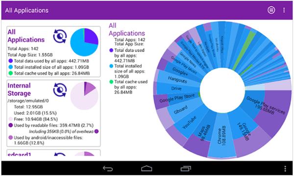 android storage manager - storage analyzer