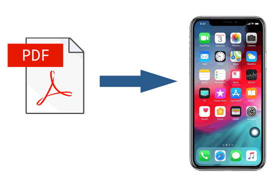 how to transfer pdf to iphone without itunes