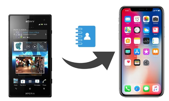 how to transfer contacts from xperia to iphone