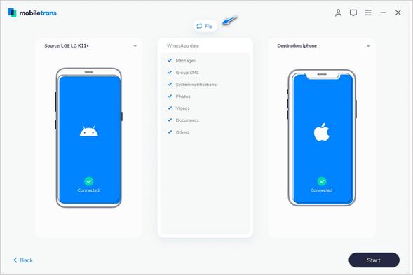phone transfer software - mobiletrans