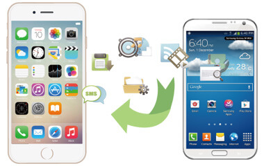 feature of mobile phone transfer software